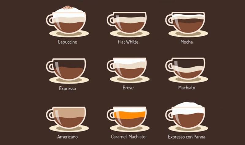 tipos y clases de cafe